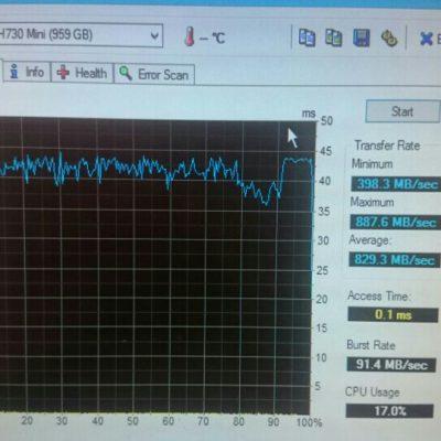 Результат теста HD Tune RAID массива из 4-х SSD в RAID10